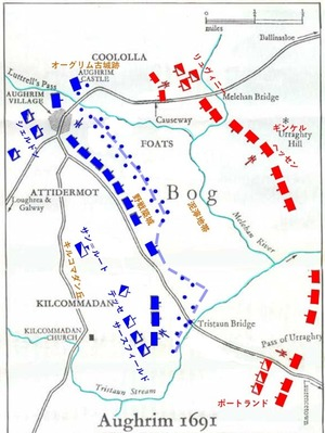 battle of Aughrim1