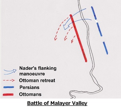 能動型片翼包囲Battle of Malayer Valley