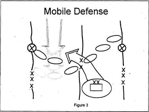 図3_mobile defense_1986