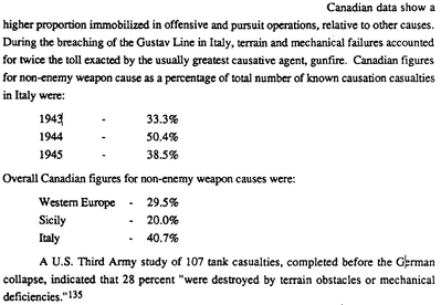 Canadian army data of Tank losses by non-enemy cause