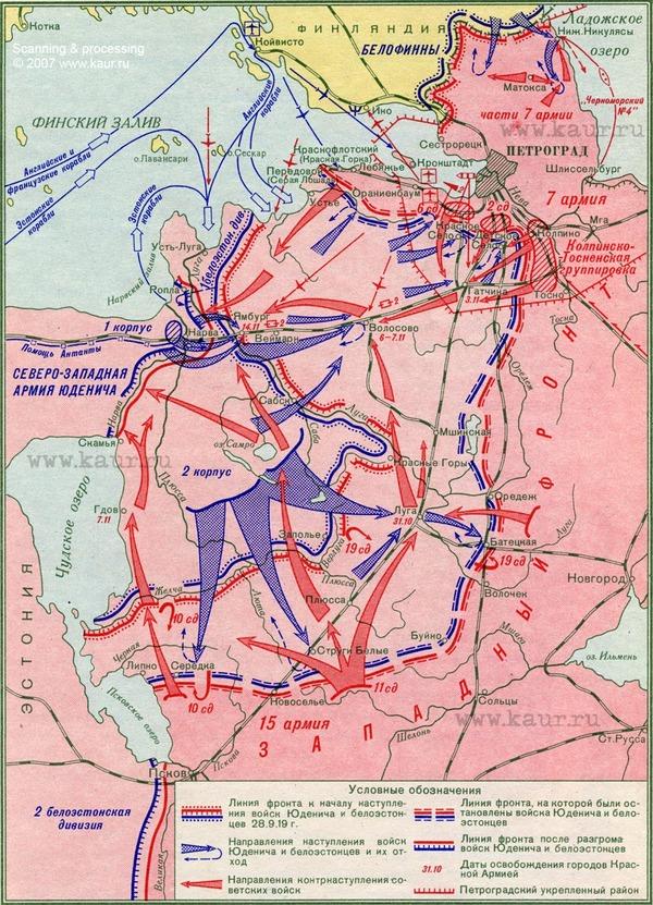 1919_ユデーニチの攻勢と赤軍の反撃