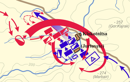 Maneuver-3_クロコトニッツァの戦い_ブルガリアの包囲殲滅戦術
