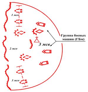 防御陣地_後方配置、ノマド運用のケース
