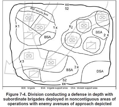 図7-4_エリア防御における縦深防御