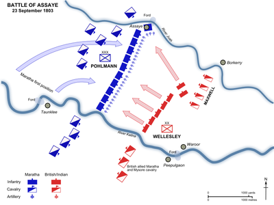 Battle_of_Assaye_advance