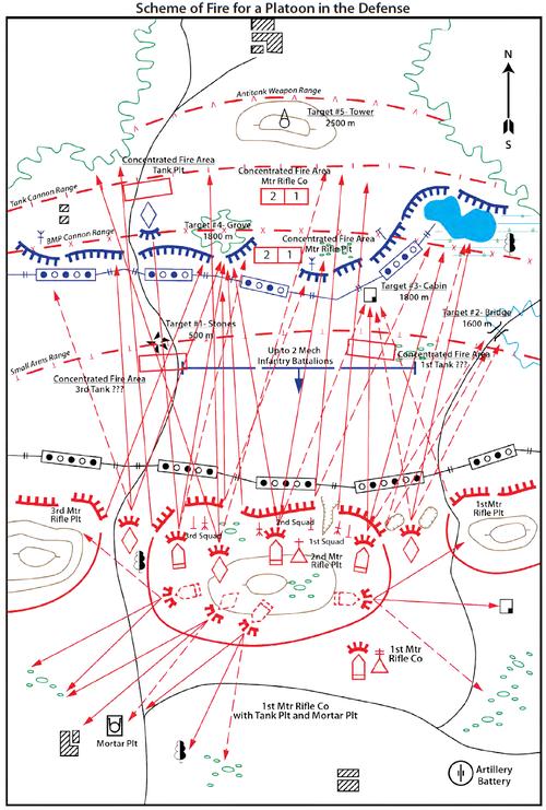 防御における小隊の射撃計画_他小隊との間隙含む