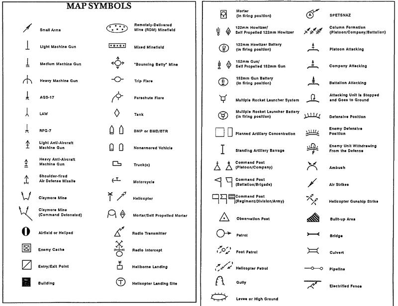 Military Map Sybols_Soviet