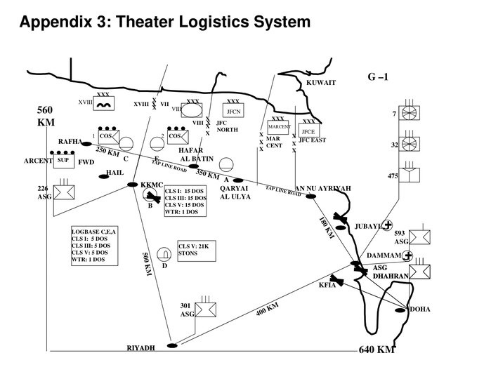 添付3_Operational logistics-53