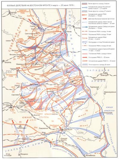 1919_コルチャークの攻勢と赤軍の反撃成功