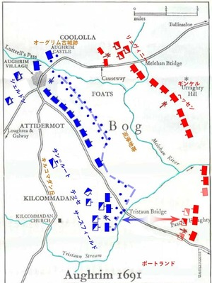 battle of Aughrim4