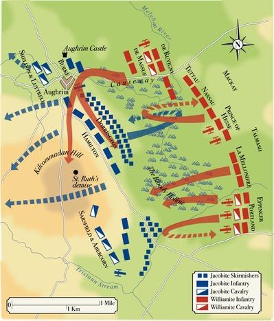 1691_Battle of Aughrim_片翼包囲と死闘
