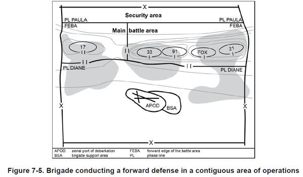 図7-5_エリア防御における前方防御