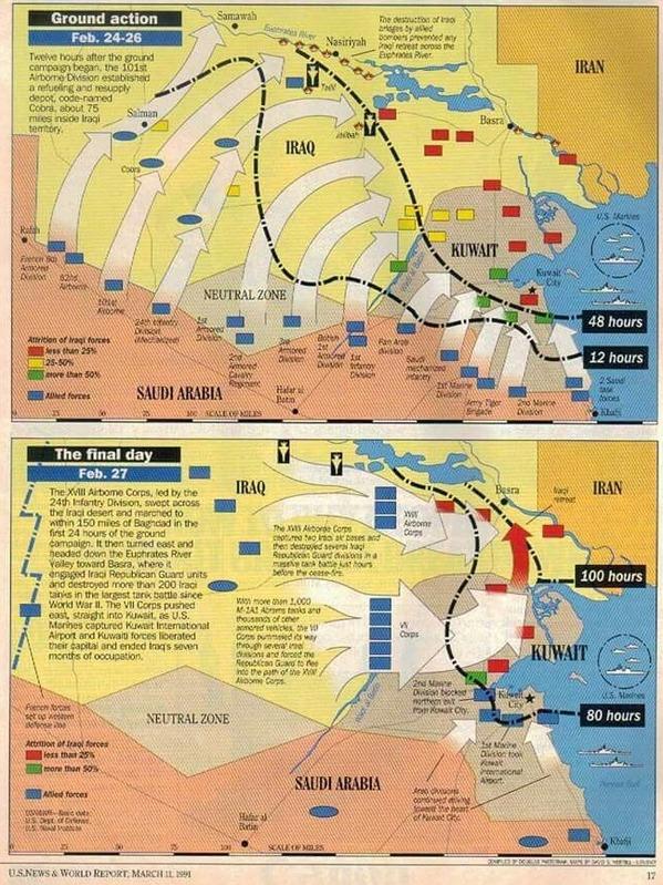 gulf war graound offensive