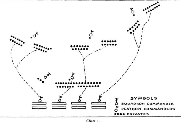 lava_Chart 1