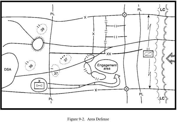 図9-2_エリア防御_1993年版FM100-5