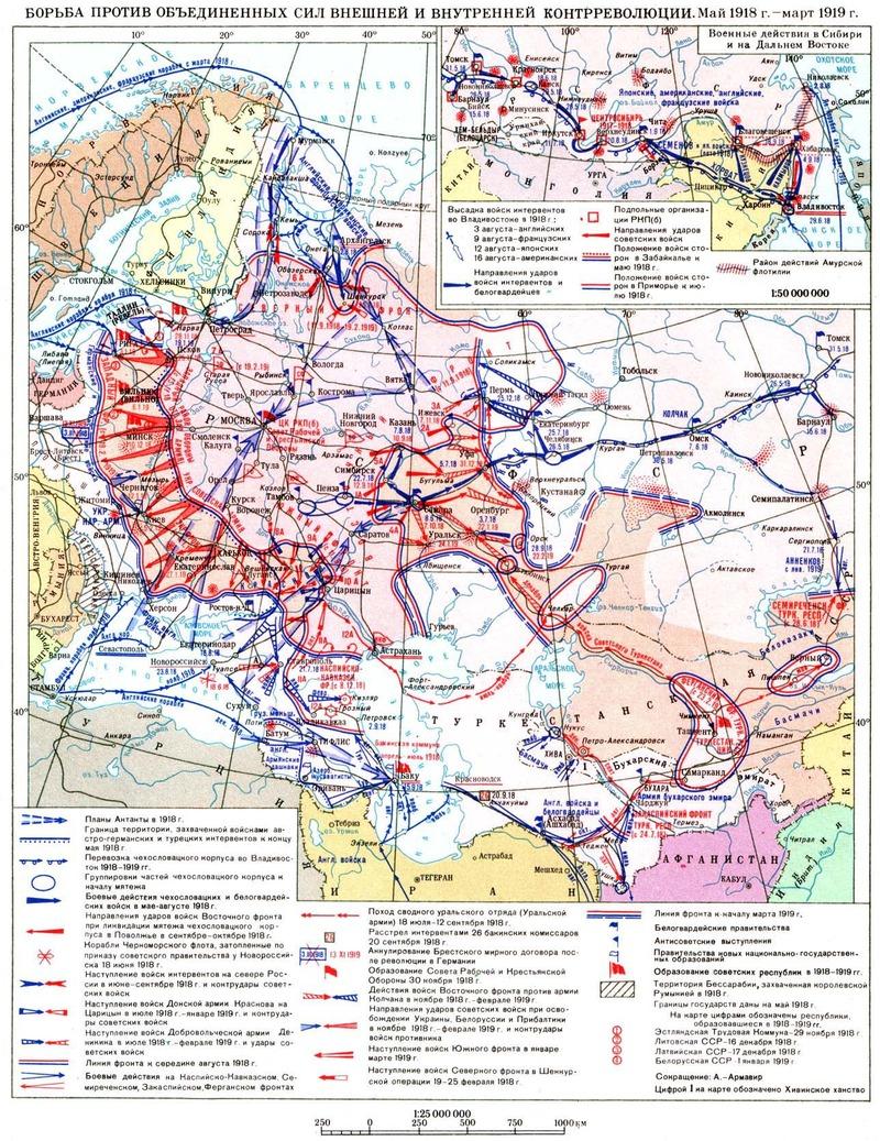 ロシア内戦1918~1919
