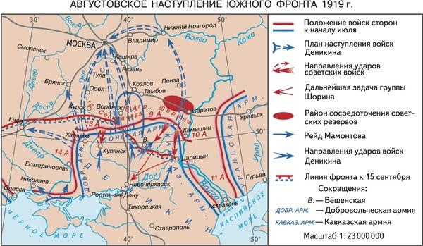 デニーキンのモスクワ攻勢計画_1919