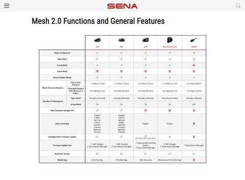 mesh20up2