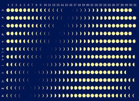 カレンダー 2015月齢カレンダー : 月齢カレンダーを見ていて ...