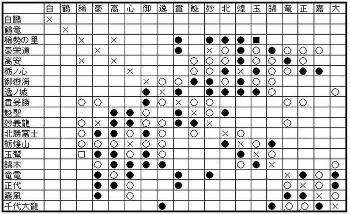 ■福岡8日目 平成30年十一月場所の行方