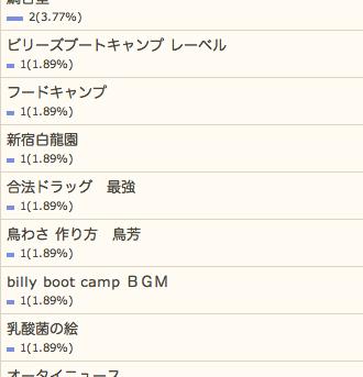 6/21の検索さん