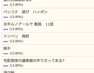 11/7の検索さん