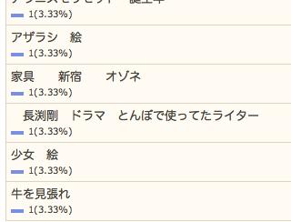7/24の検索さん
