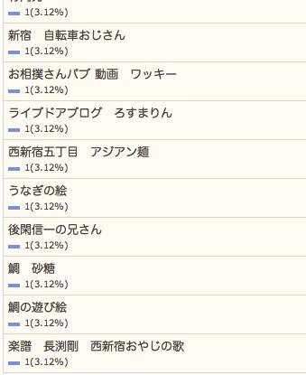 10/15の検索さん
