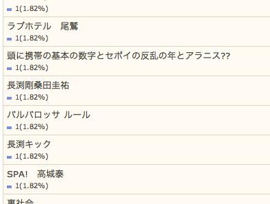 8/16の検索さん