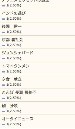 6/19のオータイニュース
