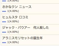 10/4の検索さん