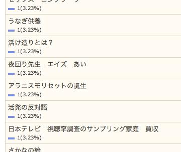 8/14の検索さん