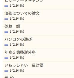 8/29の検索さん