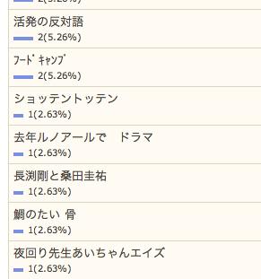 6/5の検索さん