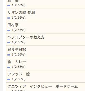 7/25の検索さん
