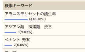 10/23の検索さん