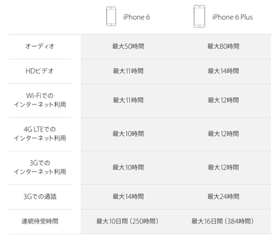 iphone6_which_03