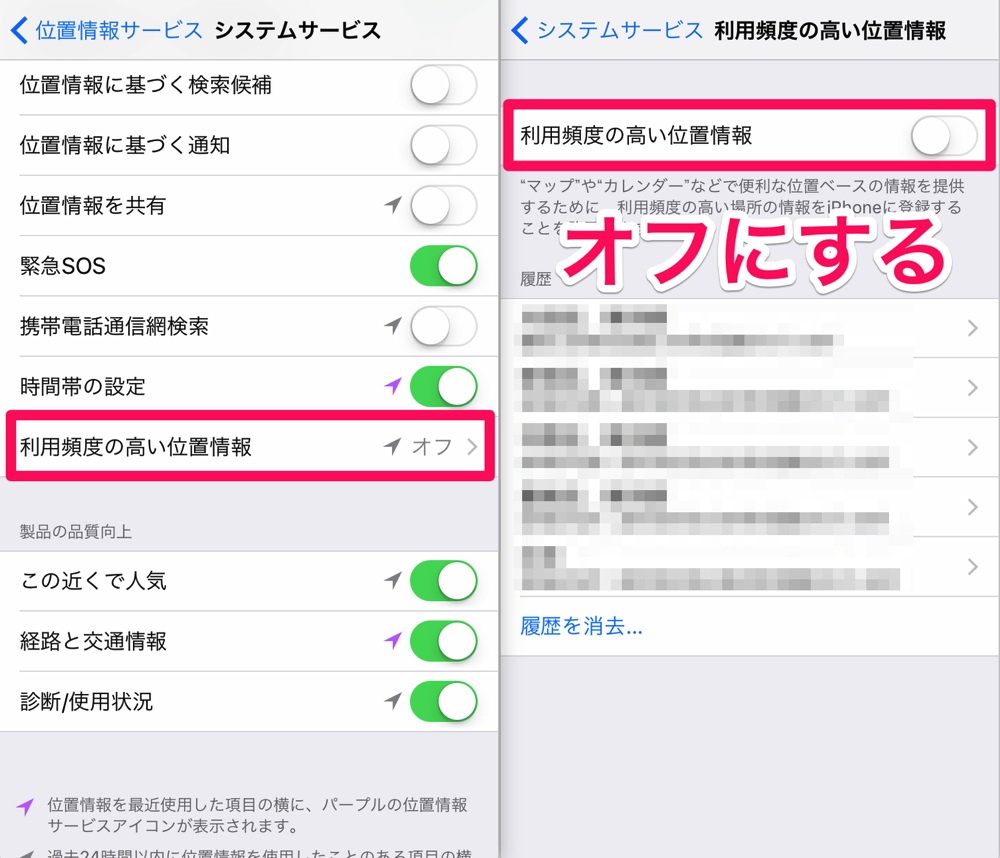 Ios10 security frequencylocation