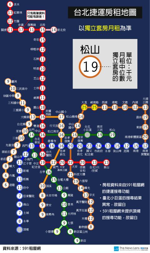 台北捷運房租地圖