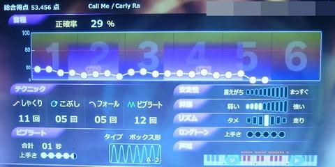 CALL ME BABY2