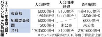 4A1033CC-51B4-49B5-A706-D6F89456FD8F