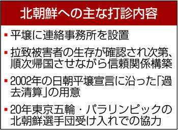 日朝関係進展や拉致問題進展には連絡事務所設置が不可欠です  連絡事務所設置を日本側が北朝鮮側に提案か??