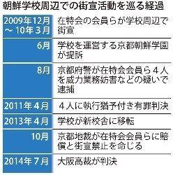 2014-07-09-00-16-38