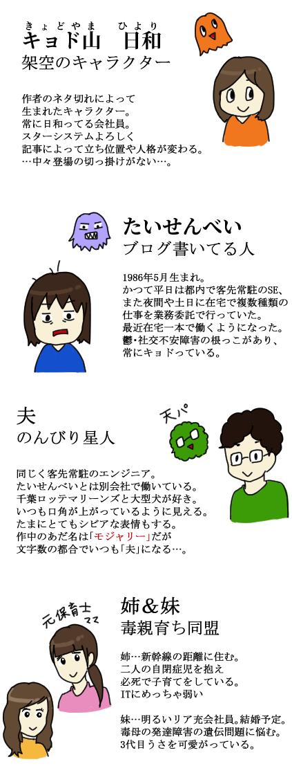 キョド人物紹介20200714
