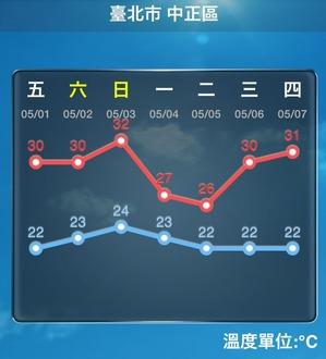 台湾天気アプリ03