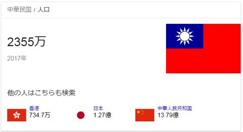 台湾の人口