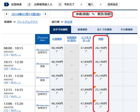 ANA沖縄羽田便の通常価格