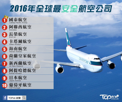 saftly_budget_airline_top10_2016_1024