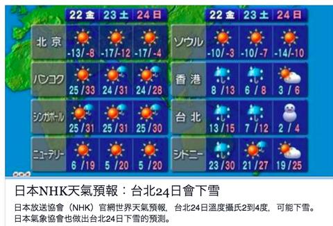 【台湾の反応】NHK天気予報「台北で雪が降ります」台湾人 ...