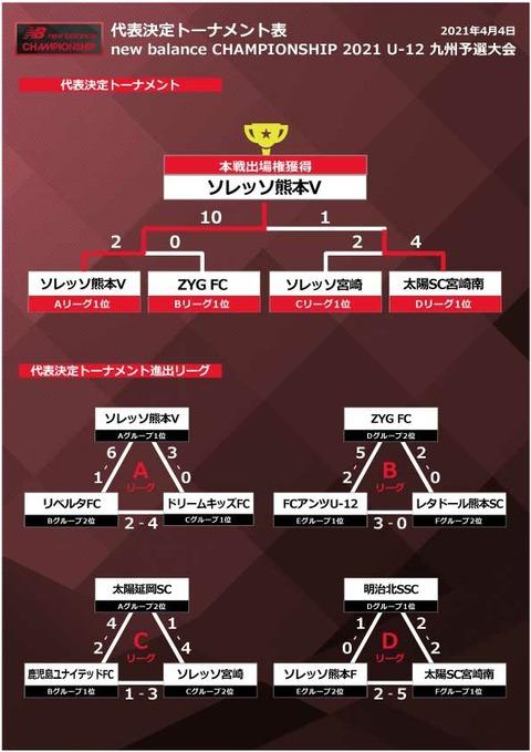 2021_nbcs_u-12_tournament_league_20210404_1621